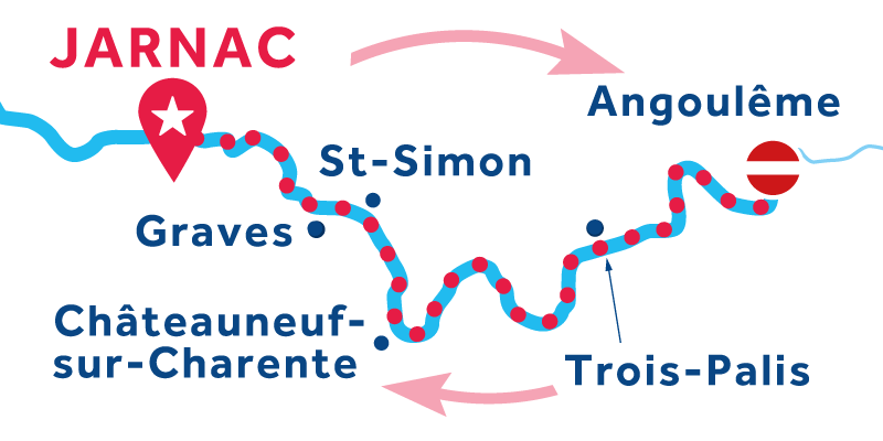 Jarnac RETURN via Angoulême